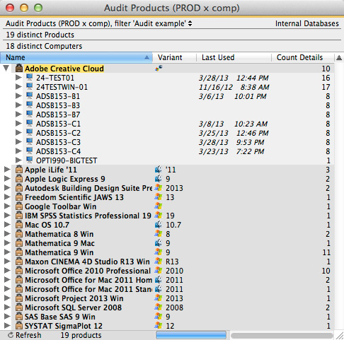 Software License Compliance Five Essential Steps Sassafras Software