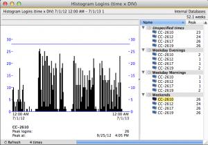 K2-KeyServer Login report