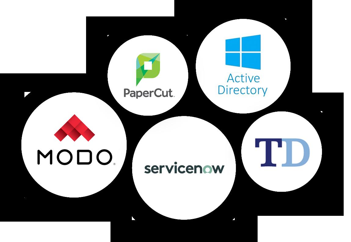 ITAM Integration Partners