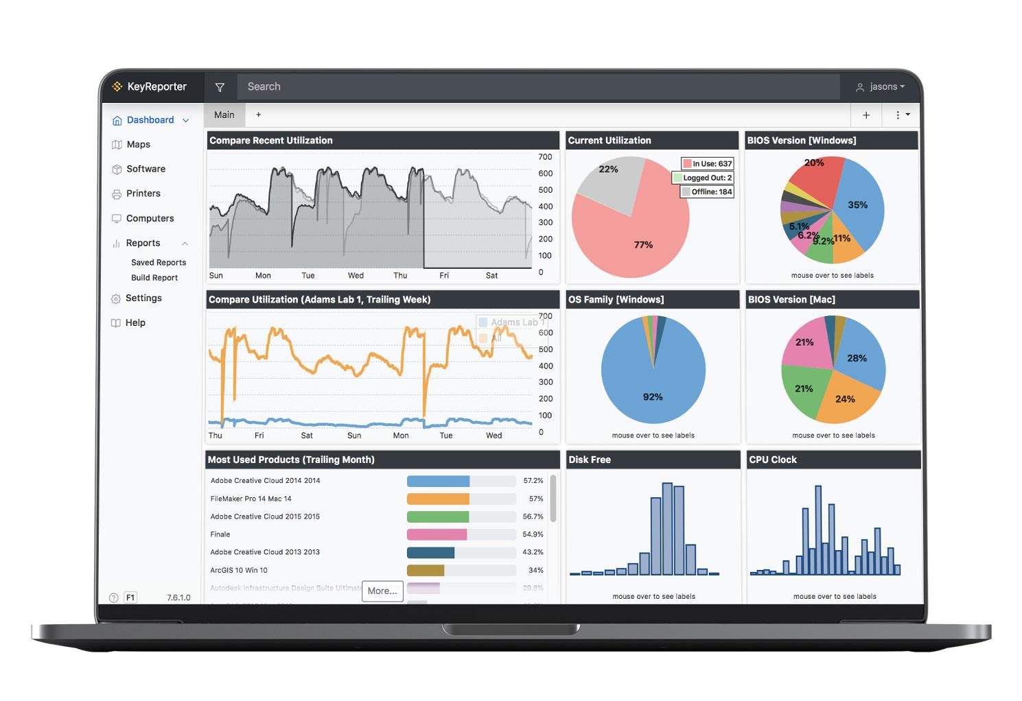 Software Usage Reporting Darta Visualization